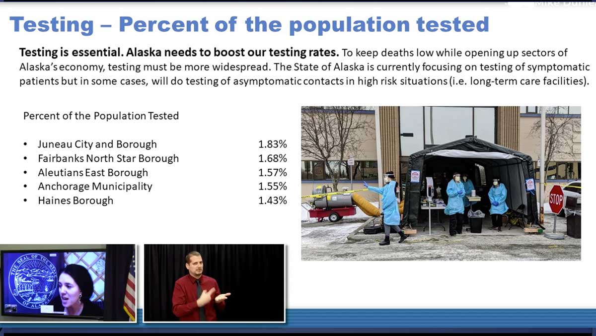 Governor Dunleavy Press Briefing on COVID-19 - Alaska's numbers remain the lowest in the Nation.